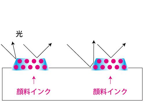 クロムオプティマイザのイメージ