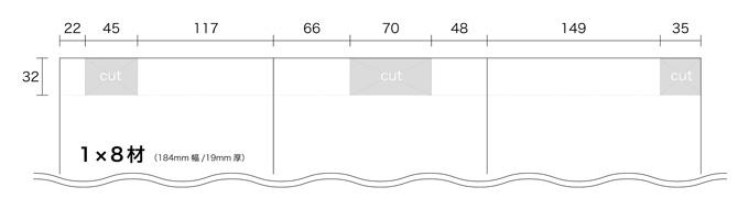 【DIY】カングー・木製トノボードを自作作り方